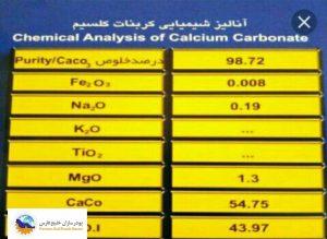 پودر کربنات کلسیم